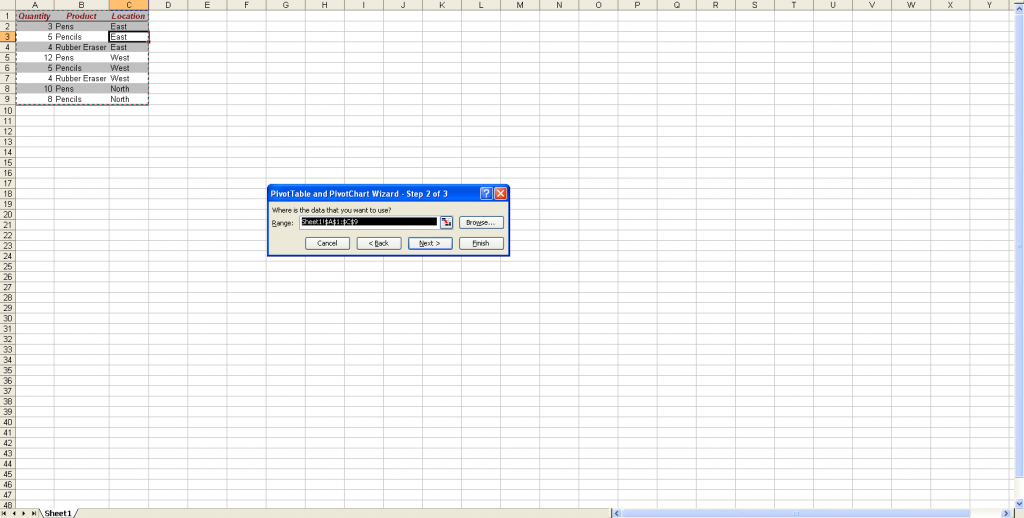 Step 2 Pivot table