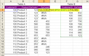 VLOOKUP with FALSE option